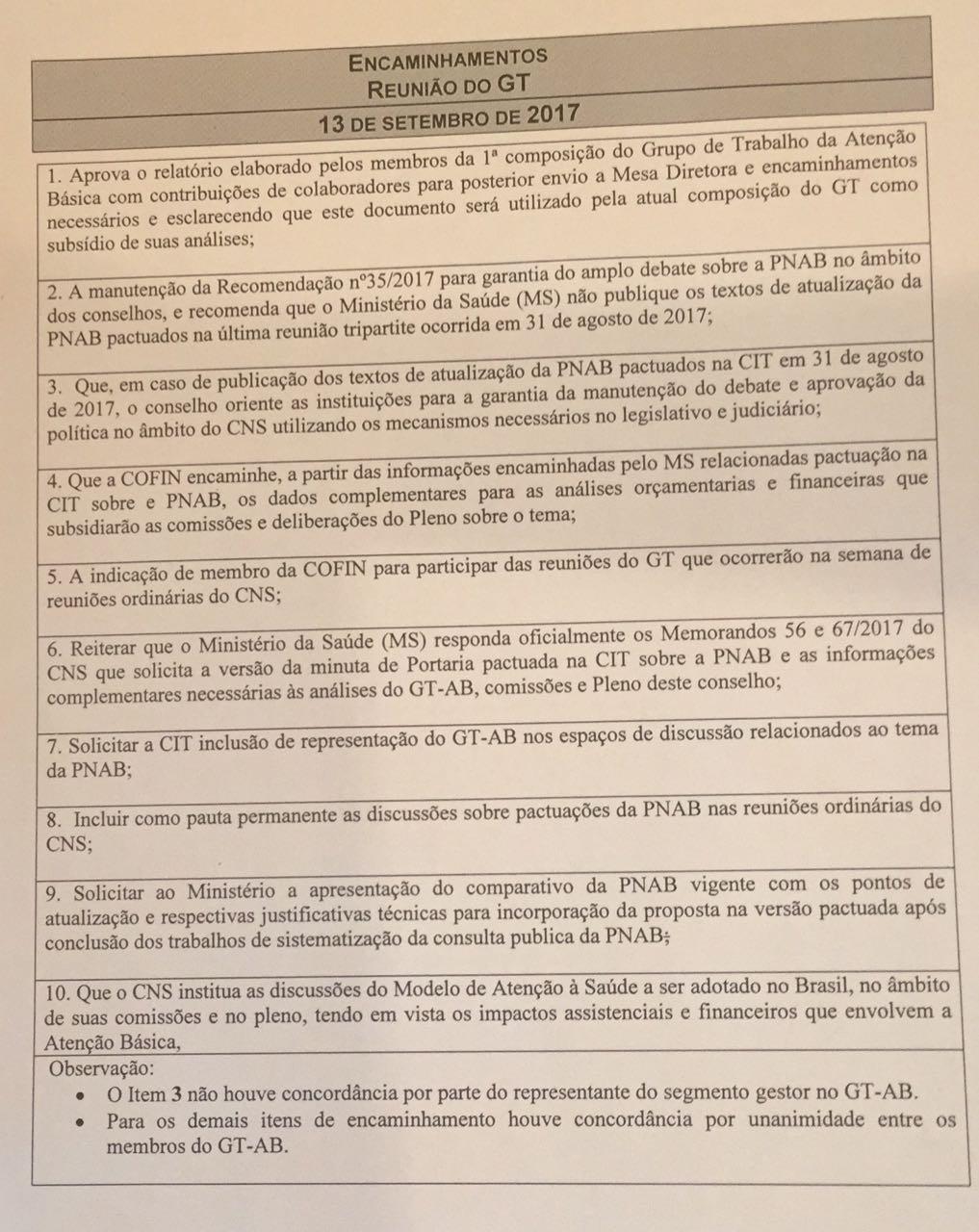 Reunião desonestos brasileiros 434640